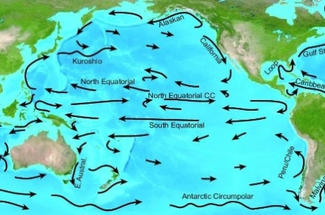 pacific_ocean_currents