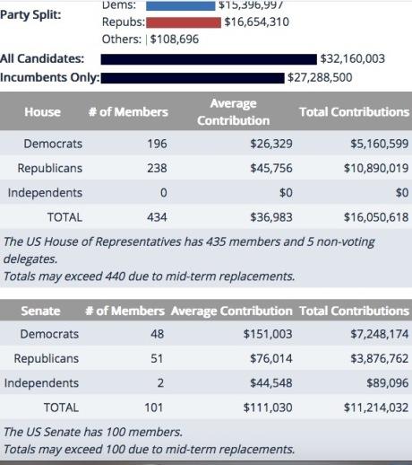 2018_lobbyist_$ - 1